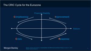 ciclo economico