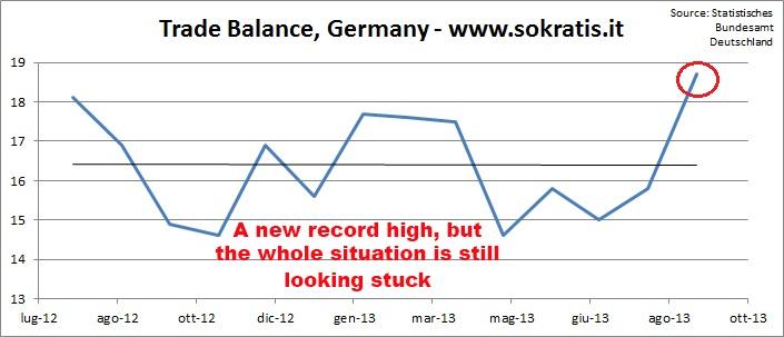 trade balance ger2