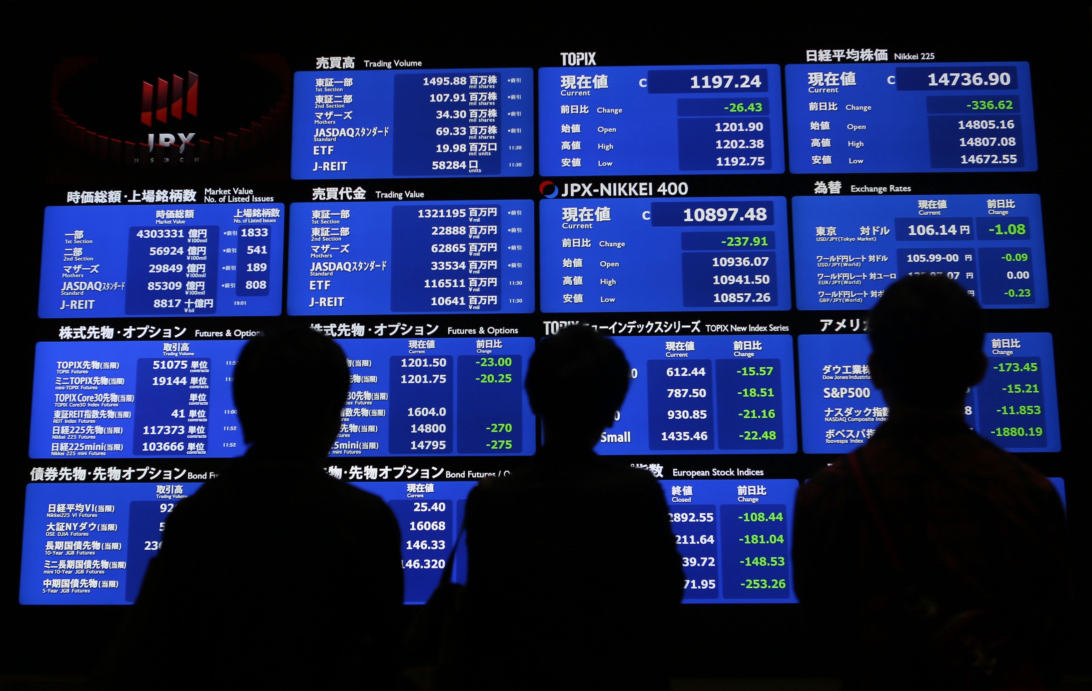 Visitors look at a stock quotation board at the Tokyo Stock Exchange in Tokyo