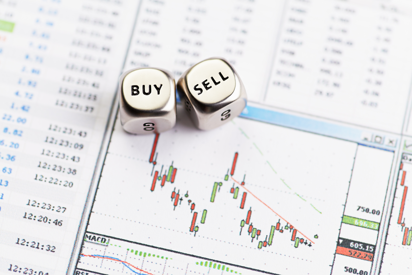 Dices cubes with the words SELL BUY on downtrend financial diagr