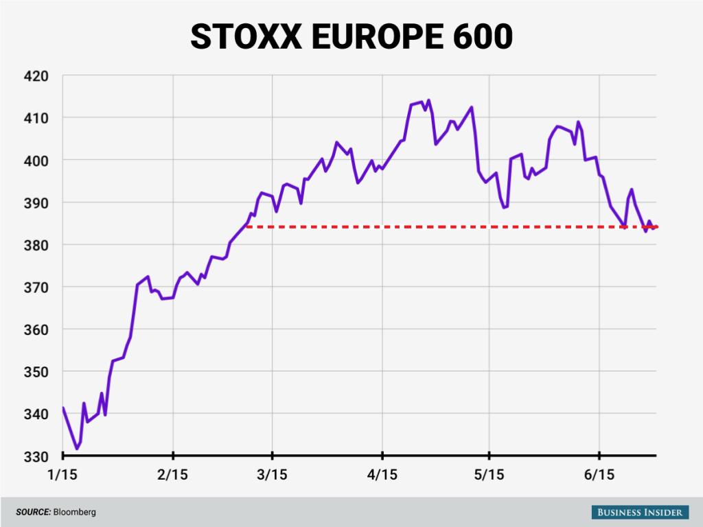 stoxx-europe-600