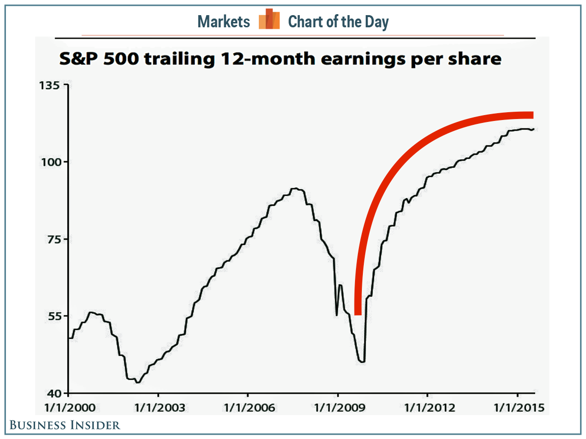 cotd-earnings-paulsen-