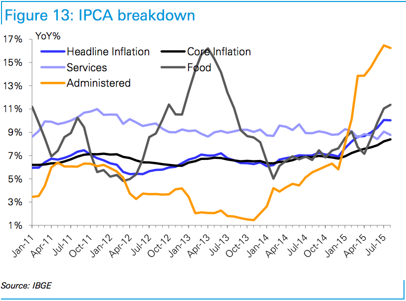 and-real-incomes-have-been-falling-as-inflation-has-risen.jpg