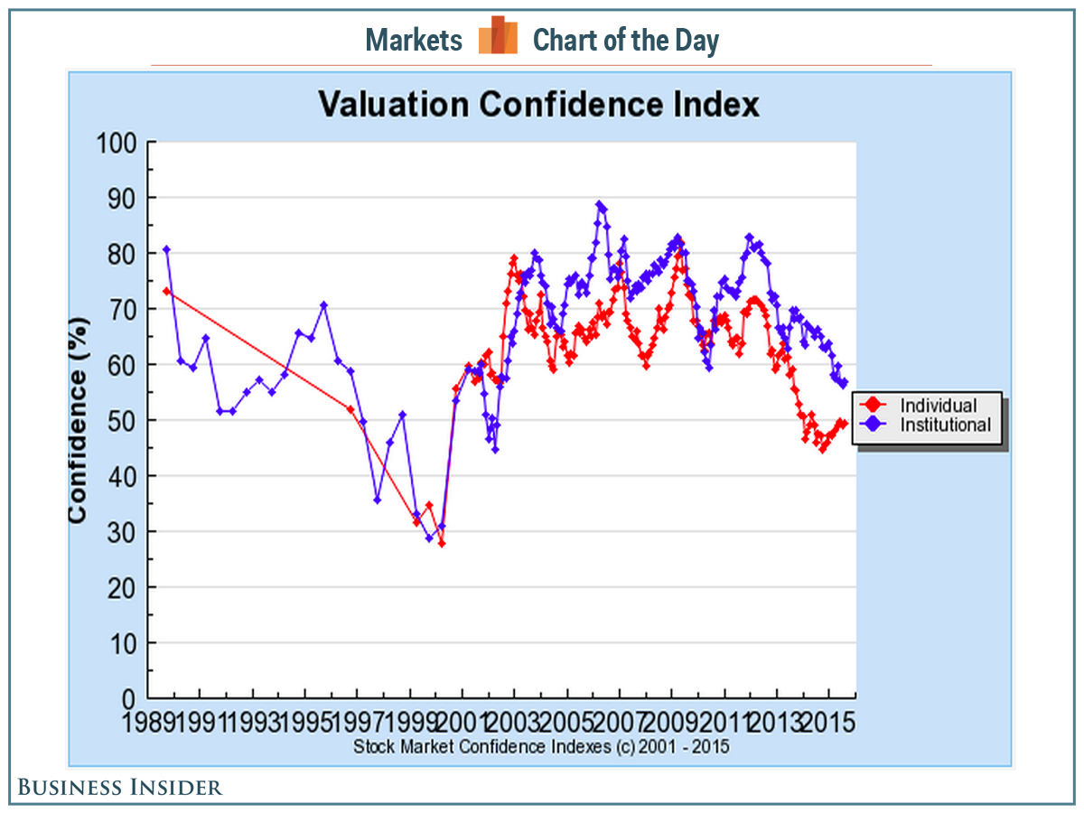 cotd-valuation-confidence