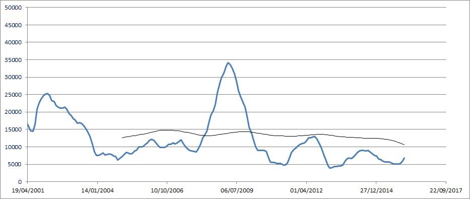 2 volatility mh