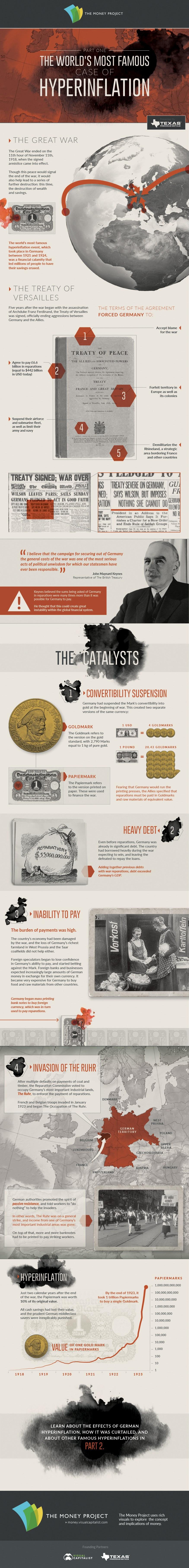 Strange Currency V2