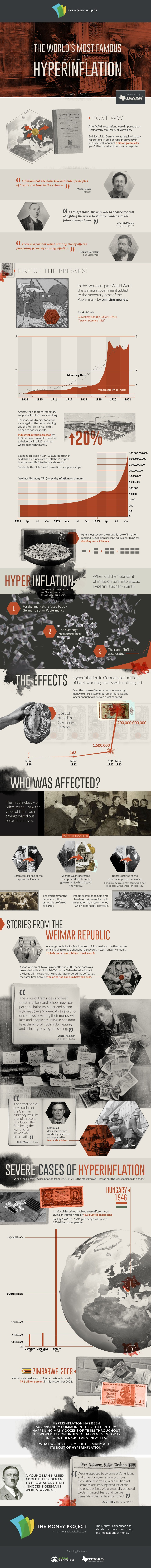 hyperinflation-infographic-part2