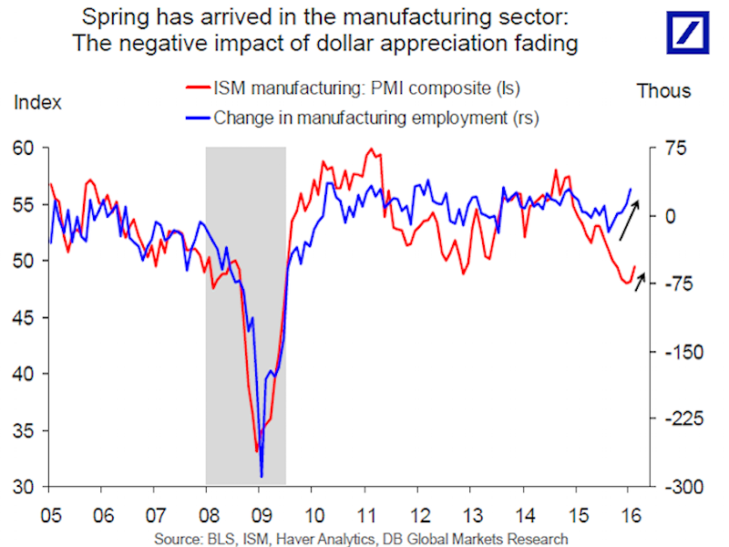 manufacturing-activity-is-picking-up.jpg