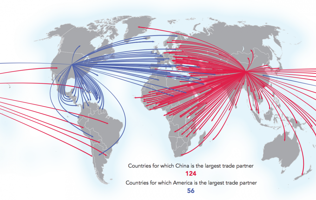 china-top-trade-partner-2x-america