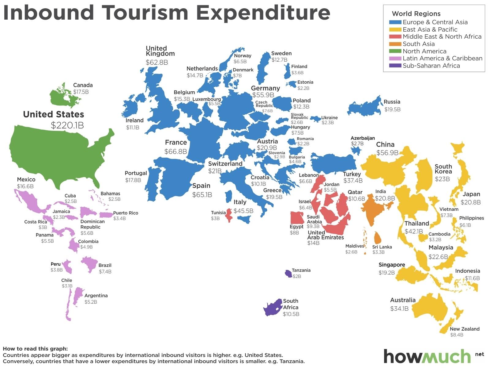 inbound-tourism-expenditure-7cc7